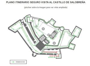 Itinerario seguro del Castillo